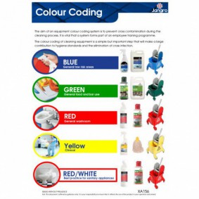Colour Code Wall Chart